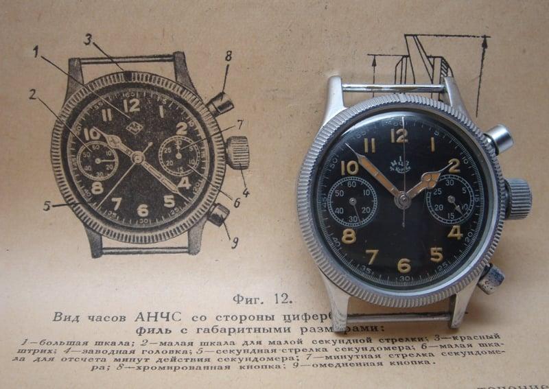 Poljot Watches: the Flagship of Soviet Watch Brands 9